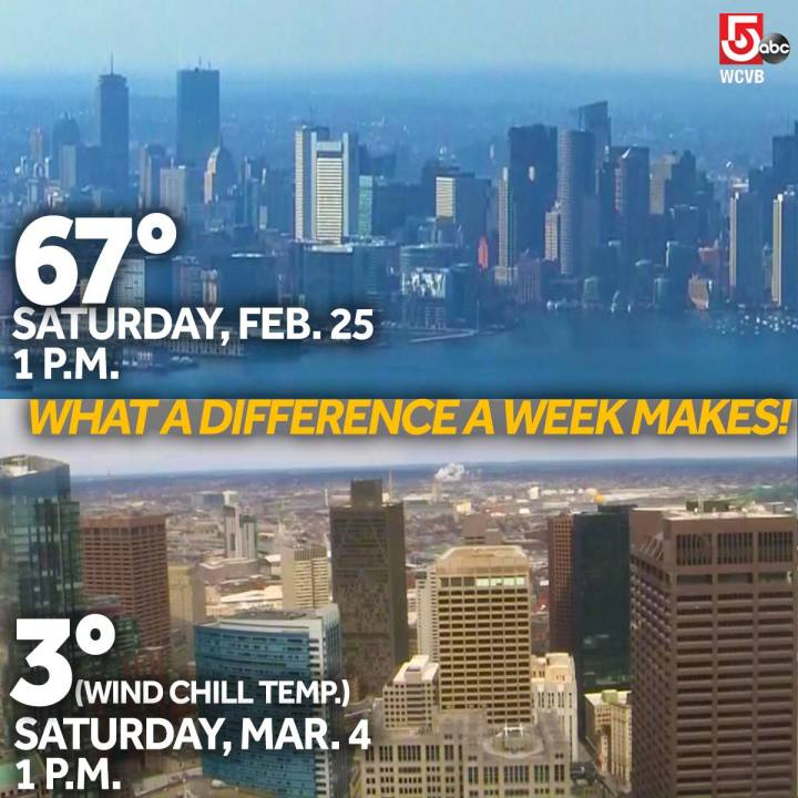 The February warmth did not signal our impending doom