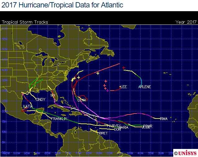 Hurricane and climate change with Professor John Silva
